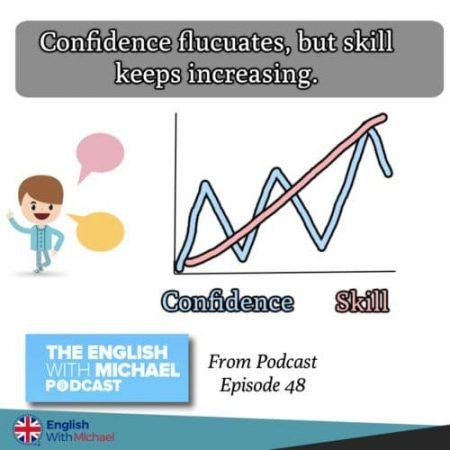 Confidence vs Skill in English